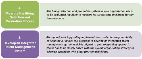 Topgrading approach2